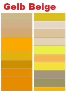 Gelbe Beige RAL-Farben
