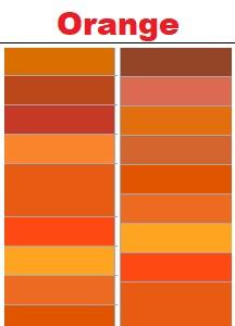 Orange RAL-Farben